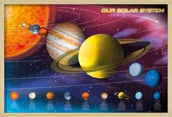 Gerahmte Poster Solar system